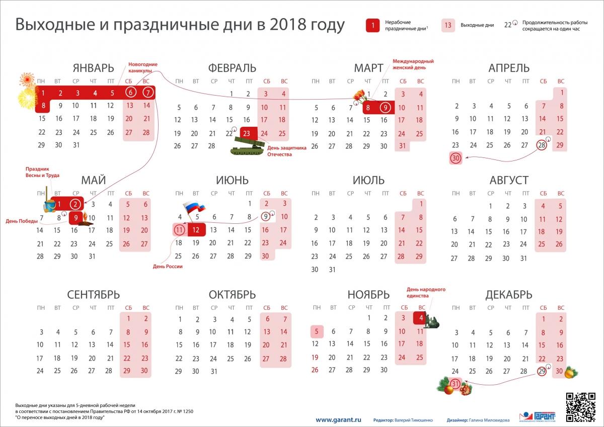 Нерабочие дни и праздники в 2018 году